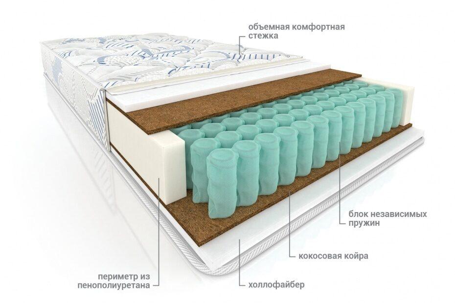 Купить матрас для кровати в краснодаре дешево со скидкой матрас надувной двуспальный купить в чите